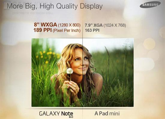 скачать Что лучше iPad Mini или Galaxy Note 8.0? на android