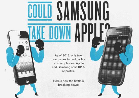скачать Противостояние Samsung и Apple на android