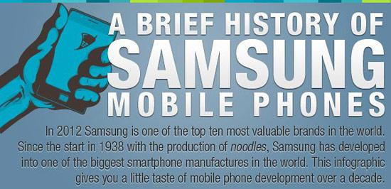 скачать Эволюция телефонов Самсунг на android